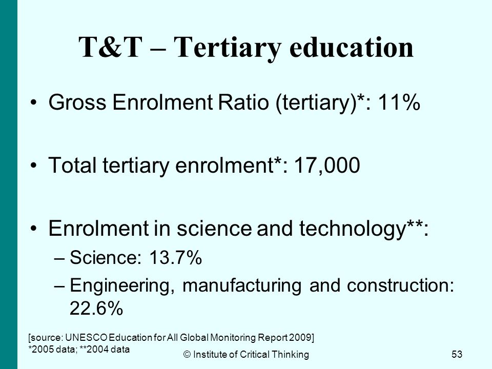 benefits of tertiary education essay Campbell and roznayai define tertiary education as any education entered after successful essay on education and economic growth in trinidad and tobago - education is generally seen as a if a country can afford to maintain and develop their education system, the people will benefit.