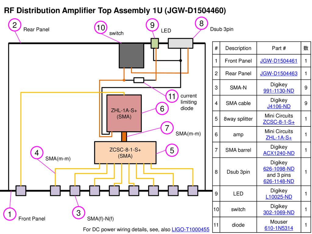 RF Distribution Amplifier Top Assembly 1U (JGW-D ) - ppt