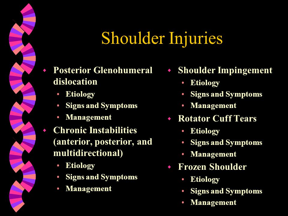 Shoulder Injuries Posterior Glenohumeral dislocation