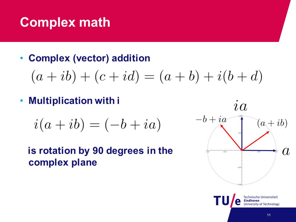 Complex math Complex (vector) addition Multiplication with i