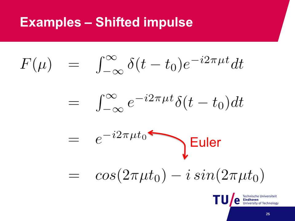Examples – Shifted impulse