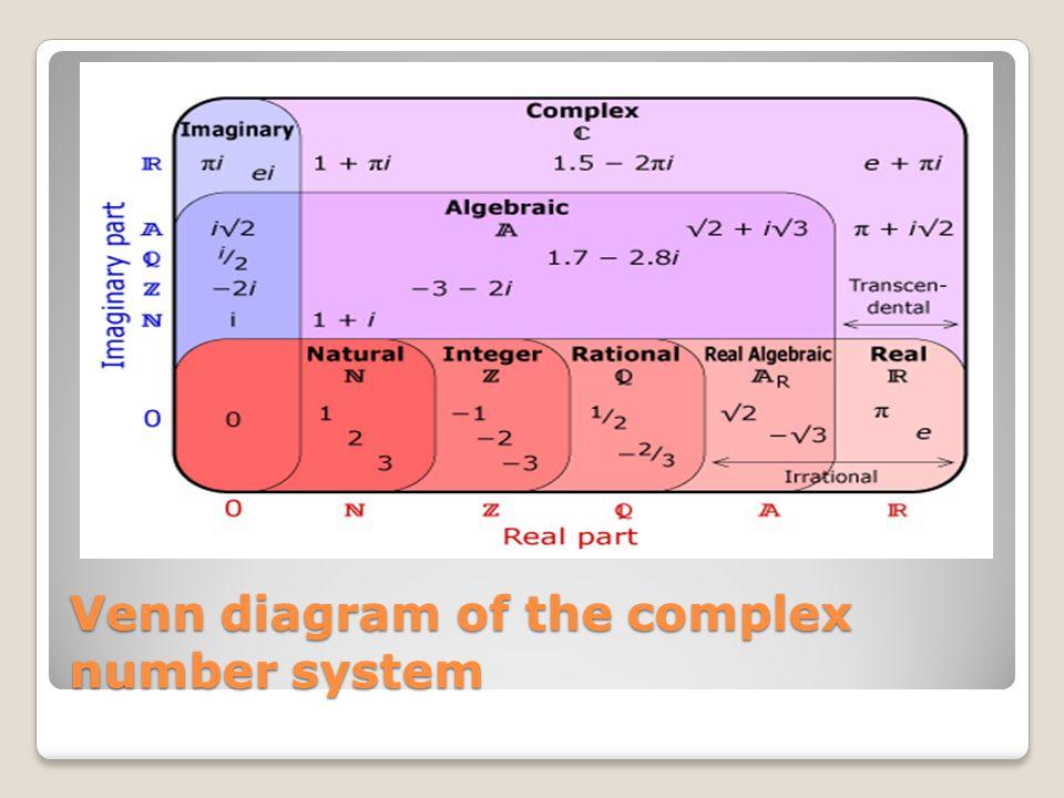 Complex Numbers Ppt Video Online Download