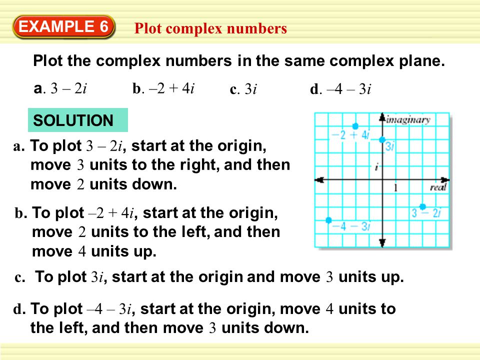 EXAMPLE 6 Plot complex numbers. Plot the complex numbers in the same complex plane. a. 3 – 2i. b. –2 + 4i.