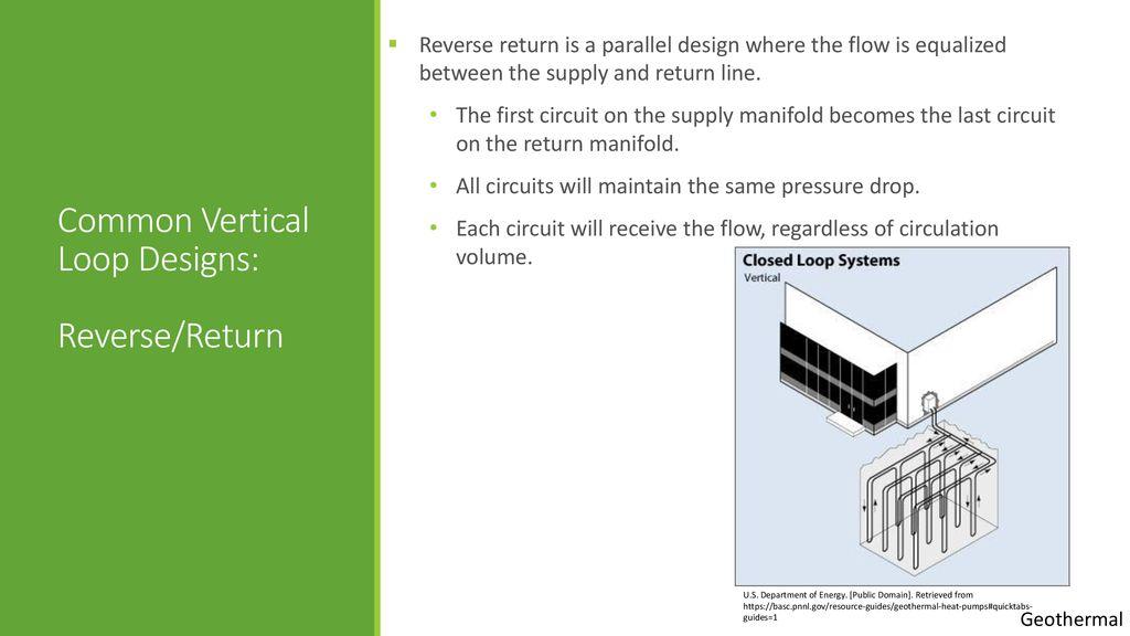 common vertical loop designs: reverse/return