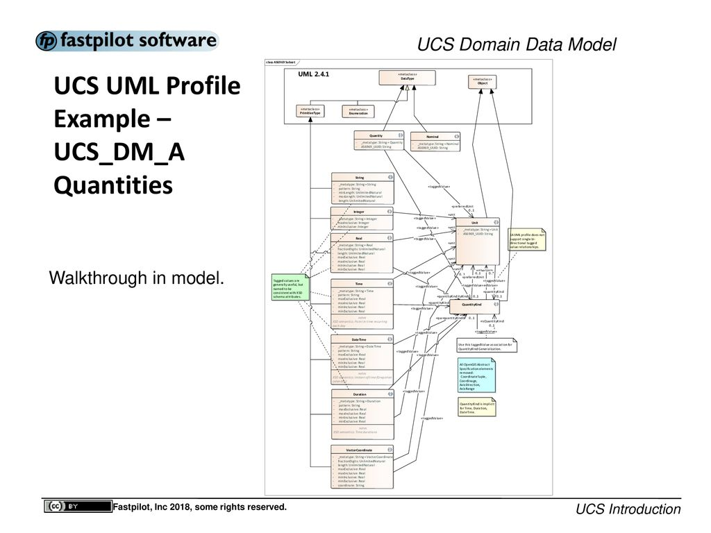 Ucs Wiring Diagram