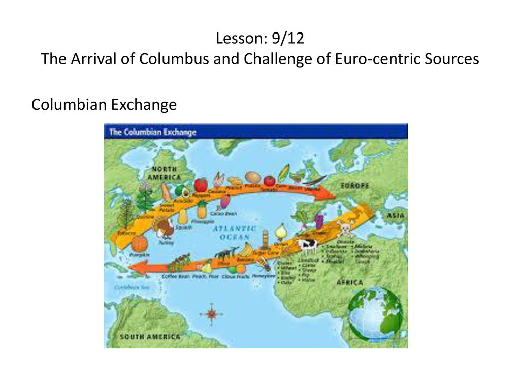 The Easiest Columbian Exchange Apush Lesson {Fctiburonesrojos}