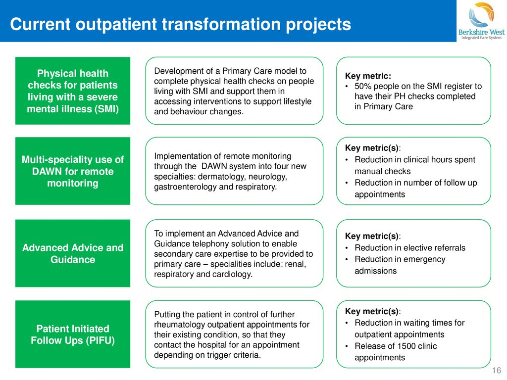 Berkshire West Integrated Care System - ppt download