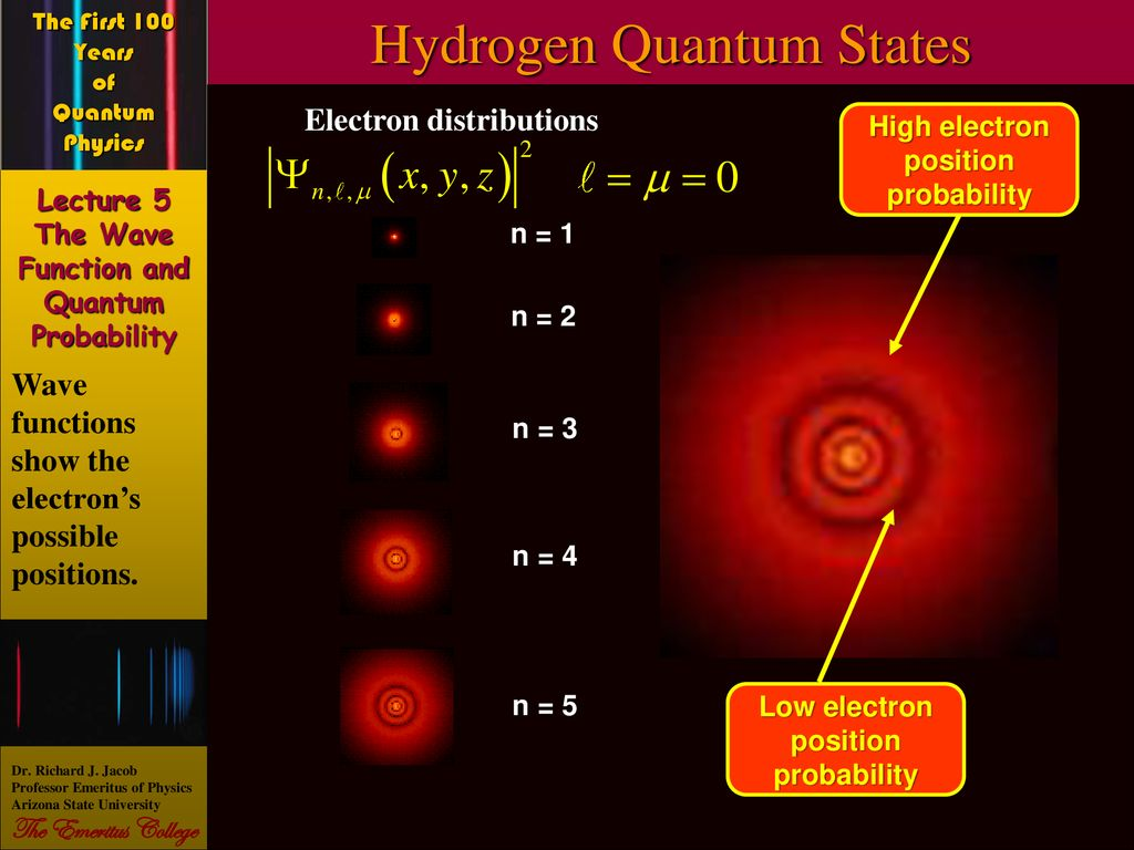The First 100 Years of Quantum Physics - ppt download