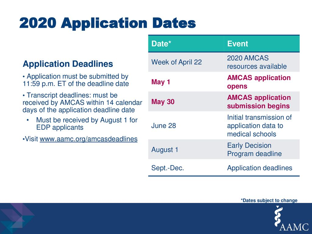 The 2020 AMCAS Application Student Presentation  - ppt download