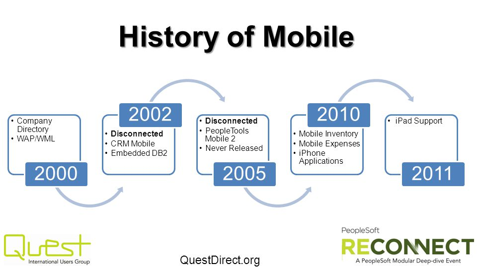 History of Mobile 2000 PeopleSoft company directory