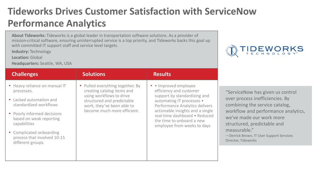 Performance Analytics - ppt download