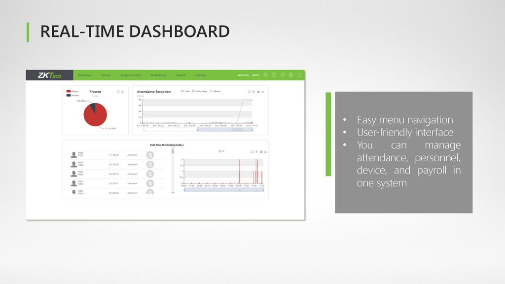 Web-Based Time Attendance Software - ppt download