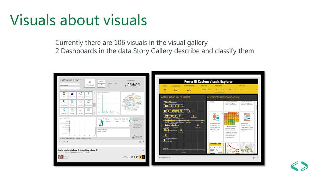 Visual Guidance for PowerBI - ppt download