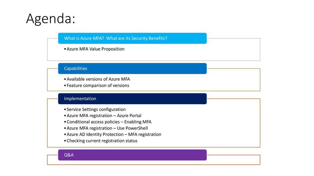 Azure Multi-Factor Authentication (MFA) - ppt download