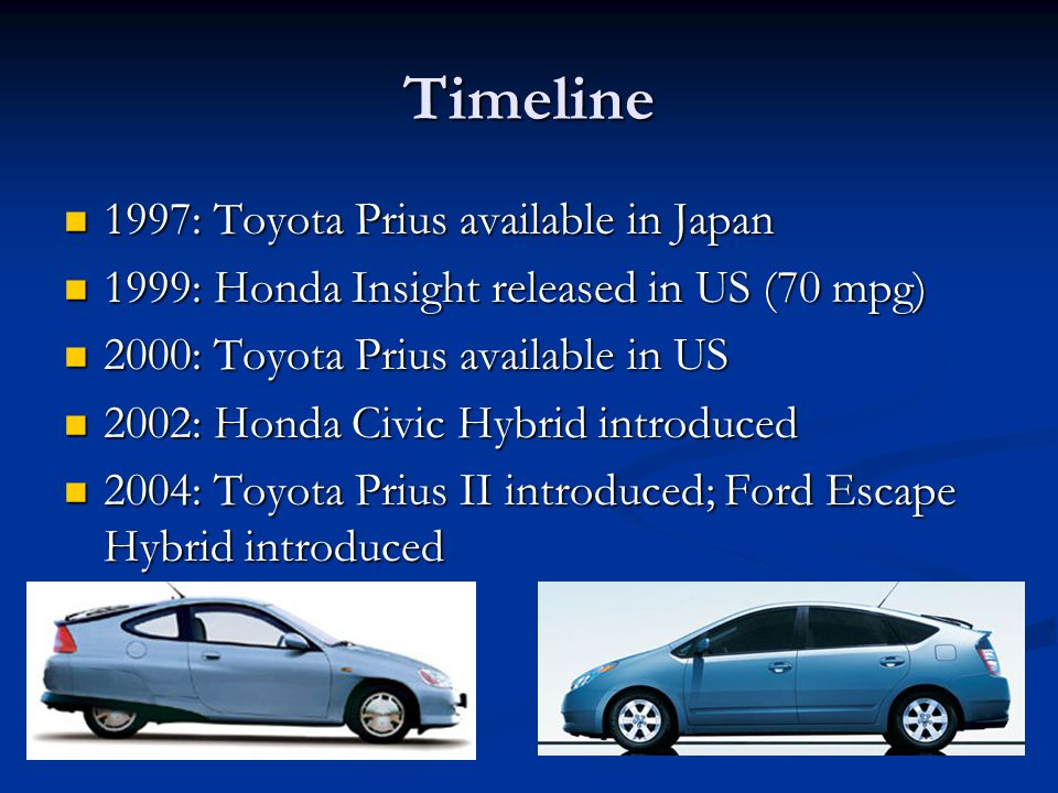 Timeline 1997: Toyota Prius Available In Japan