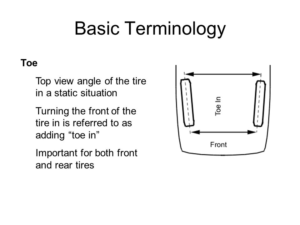Basic Terminology Toe Top view angle of the tire in a static situation