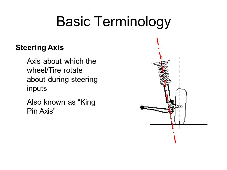 Basic Terminology Steering Axis