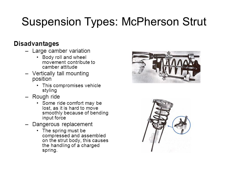 Suspension Types: McPherson Strut