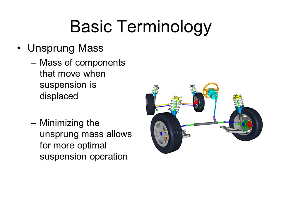 Basic Terminology Unsprung Mass