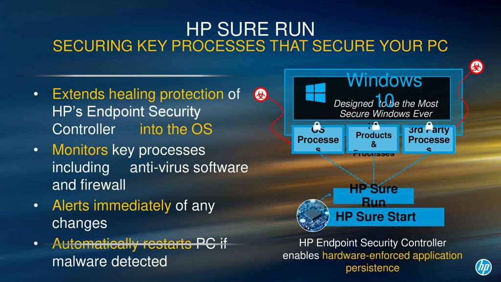 Reinventing PC Security - ppt download