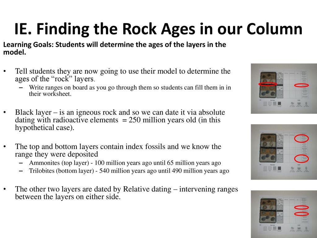 Rock strata worksheet