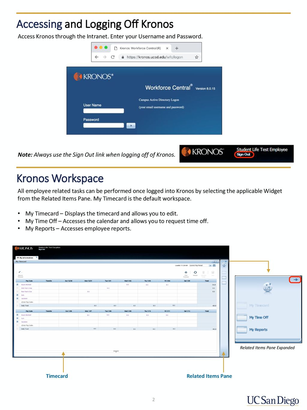 Reporting Exceptions in Kronos – Desktop Users Hourly (Non