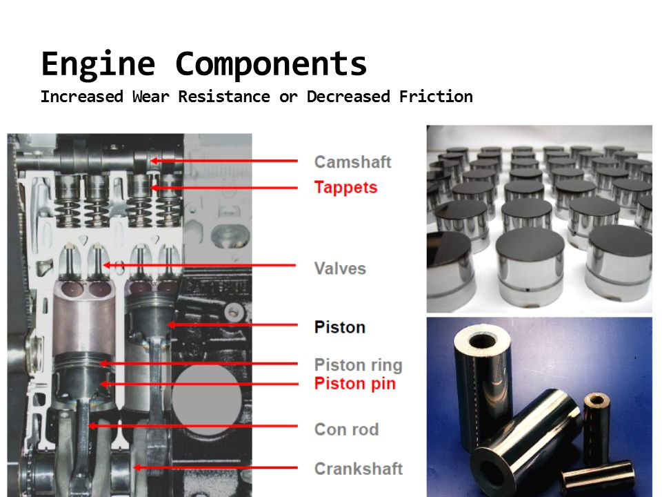 DLC in car engine components Nouman Ahmed - ppt video online download