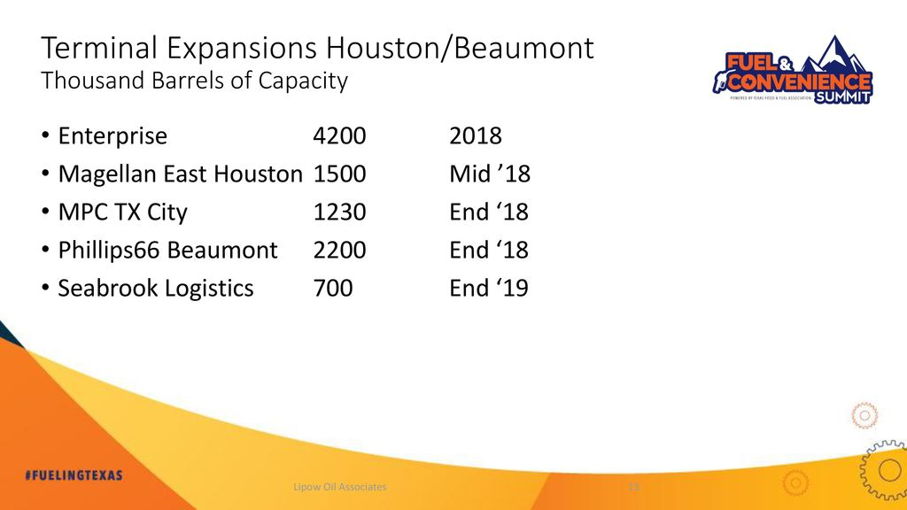 The Gulf Coast Boom: Petroleum, Pipelines and Prices - ppt