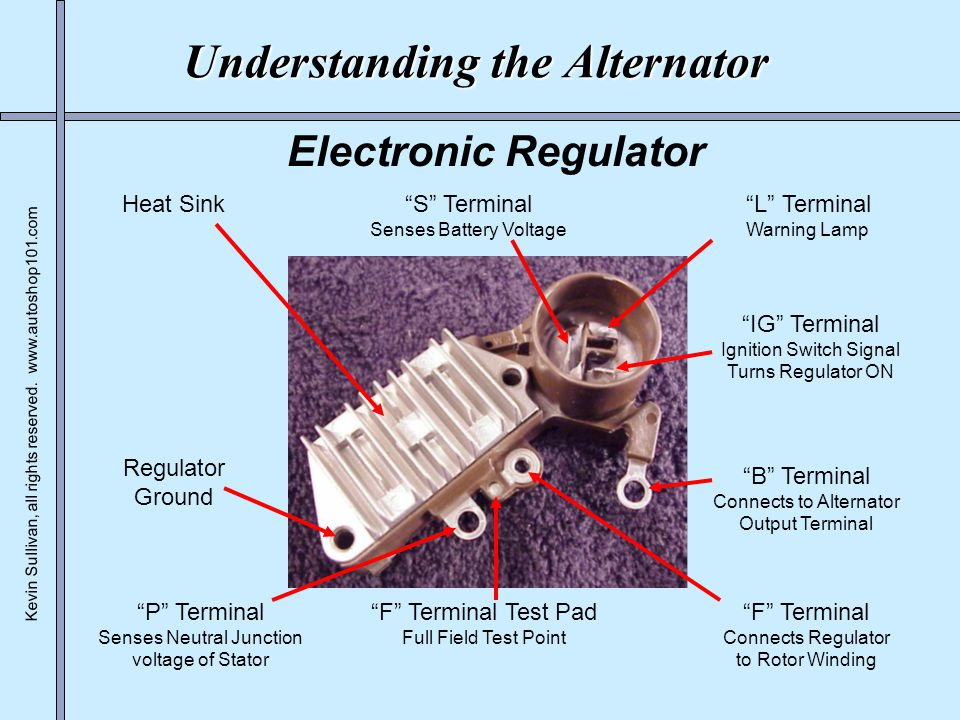 Understanding the Alternator - ppt video online download