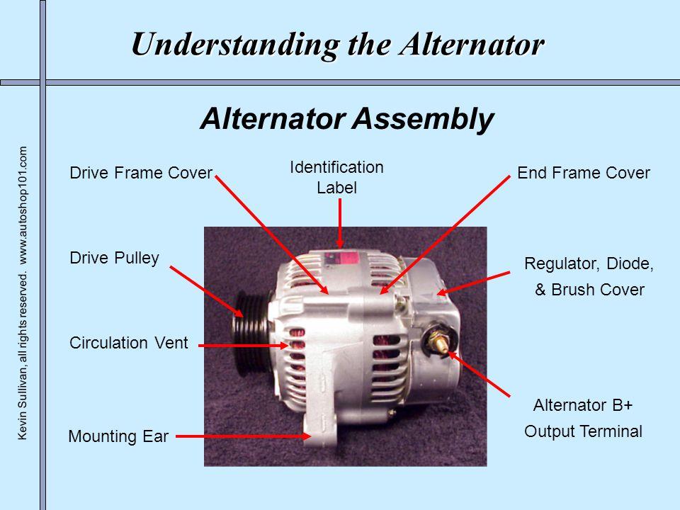 Understanding The Alternator on Battery Terminal Parts