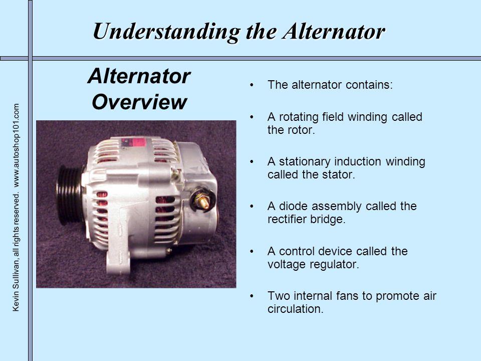 Understanding the Alternator - ppt video online download