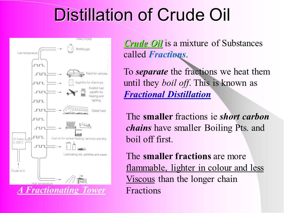 Distillation of Crude Oil