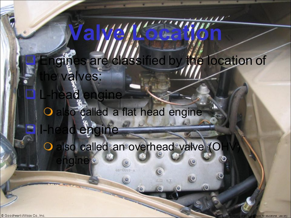 Valve Location Engines are classified by the location of the valves: