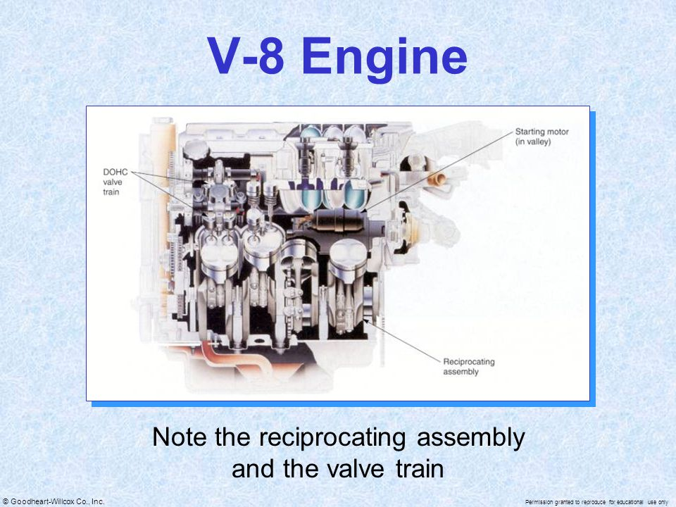 Note the reciprocating assembly and the valve train