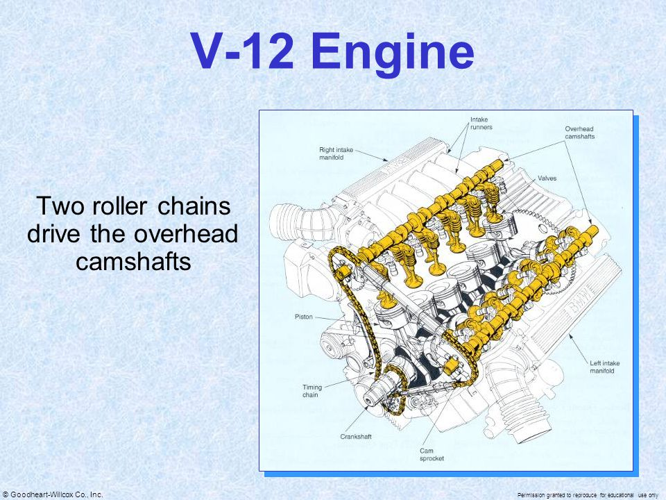 Two roller chains drive the overhead camshafts