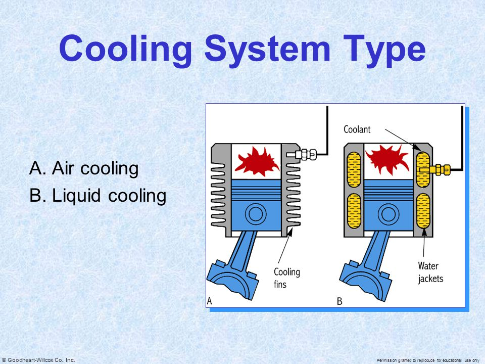 Cooling System Type A. Air cooling B. Liquid cooling