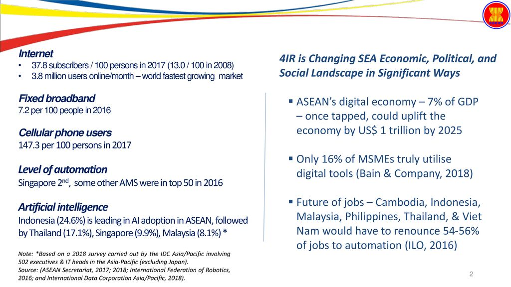 Assessment of ASEAN Readiness for the Fourth Industrial