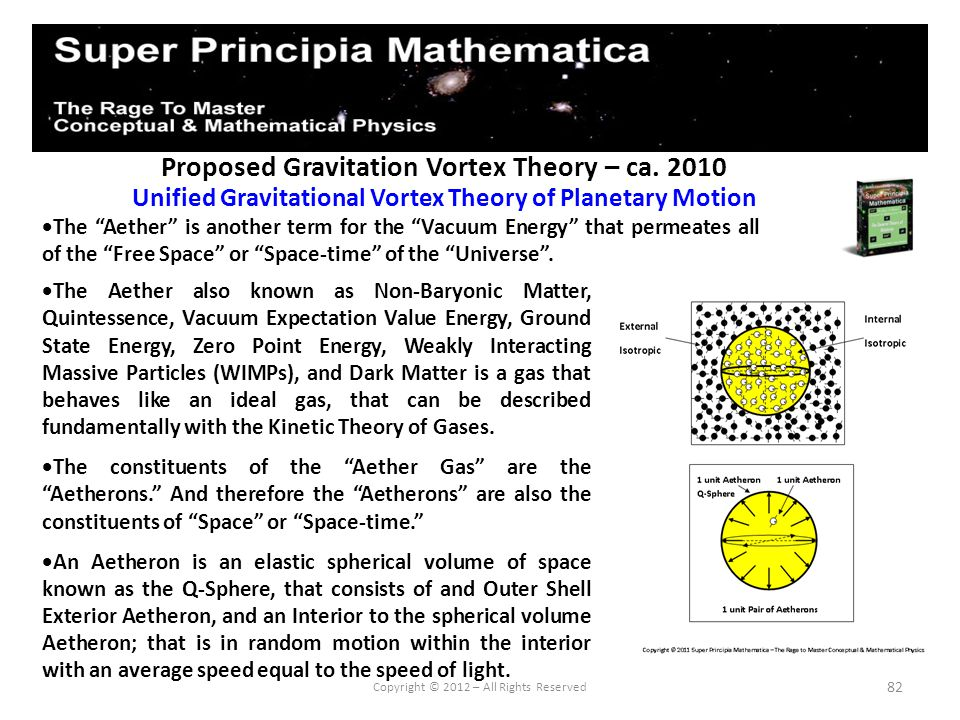 Unified Gravitational Vortex Theory - ppt download