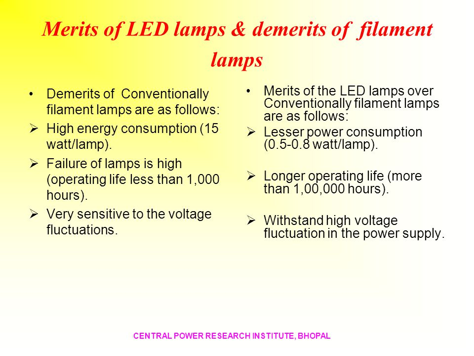 Energy Efficient Lighting Systems B  V  RAGHAVAIAH A  K - ppt download
