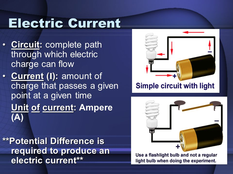Electric Current Circuit: complete path through which electric charge can flow.