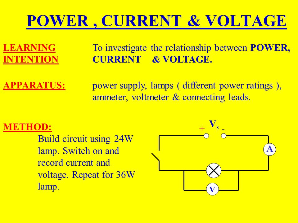 power rating of appliances to voltage and current relationship
