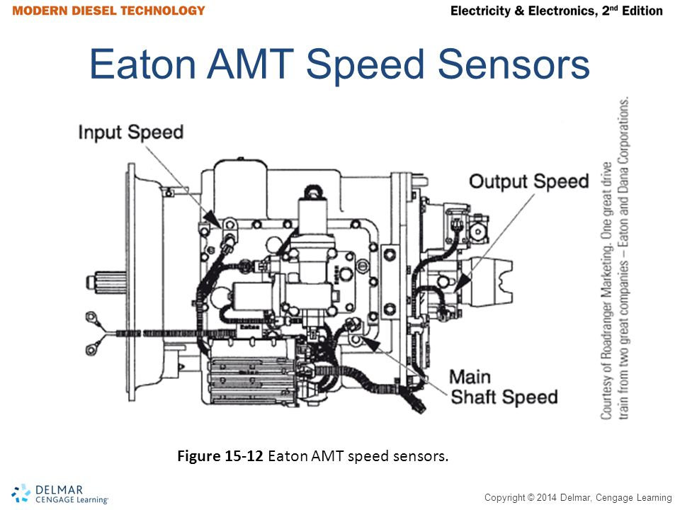 eaton 2 speed wiring diagram eaton auto shift wiring diagram | wiring diagram eaton panel box wiring diagram