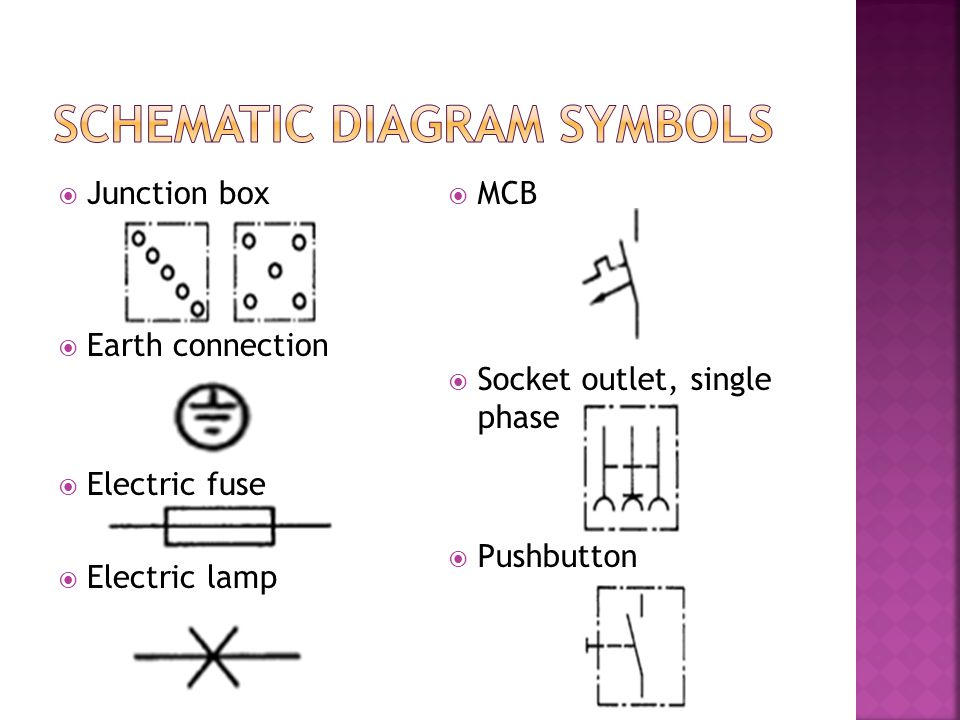 Electrical Installation Module 3 Ppt Video Online Download