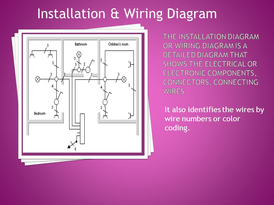 Wiring Diagram Colour Coding : Electrical installation module 3 ppt video online download