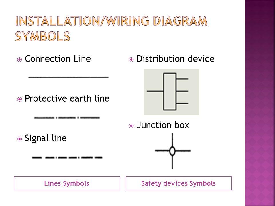 Enjoyable Electrical Installation Module 3 Ppt Video Online Download Wiring Digital Resources Sapredefiancerspsorg