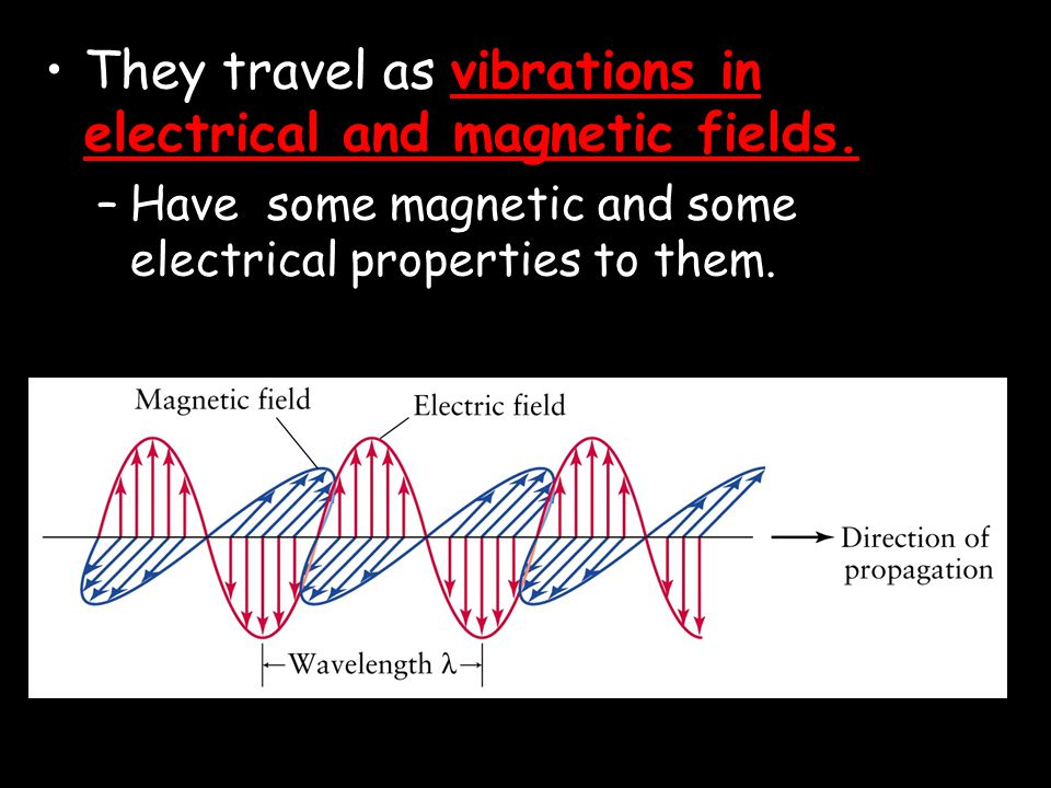They travel as vibrations in electrical and magnetic fields.