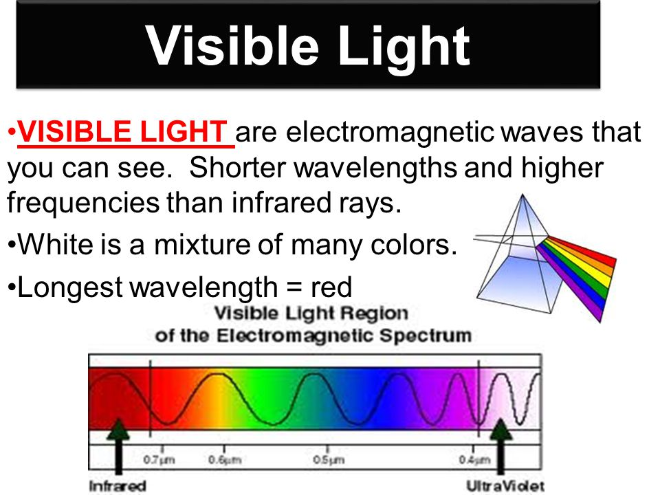 Visible Light VISIBLE LIGHT are electromagnetic waves that you can see. Shorter wavelengths and higher frequencies than infrared rays.