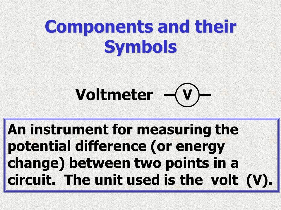 Luxury Volt Meter Symbols Collection - Schematic Diagram Series ...