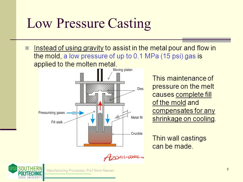 Metal Casting Processes Chapter 11- Part 2 - ppt video