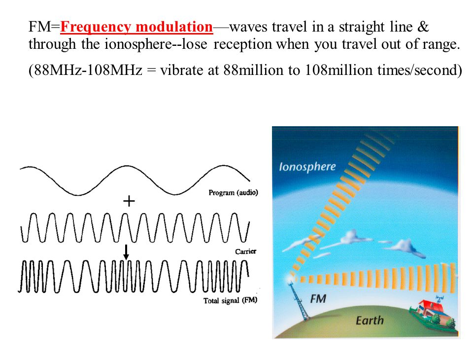FM=Frequency modulation—waves travel in a straight line & through the ionosphere--lose reception when you travel out of range.